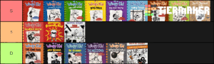 My opinions: Wimpy KidWapy K  DoG DAYS  Winpy Kid  Vafimpy Kid  TIERD AKER  Wimpy Kid  Wimpy KWinpy Kd  Do-It-Yours elf  Book  WIRPY Kd  KODESCK RLLES  CABIN FEVER  THE LAST STRAN  THE UGLY TRUTH  S  ANESONS  MOVIE DIARY  WRpy Kid  DeUBLE DOYN  FriendlKid  MOVIE DIARY  Wirpy KidWpy KiWpy KdWinpyKWpy d  THE GETAWAY THE MELTDOWN  THE NEXY CHAPYER  THE LONG HAUL  WRECKING BALL  OLD SCHOSL  D My opinions