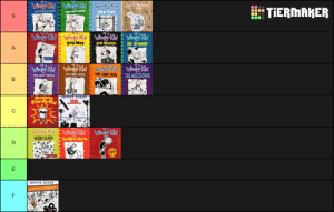 My Wimpy Kid Novel Tier List (Thoughts?): Winpy Kid  Wimpy Kid  Winpy Kid  Do-It-Yourself  TIERMAKER  RODBICK RULES  CABIN FEVER  THE LAST STRAM  S  WinPy KidWimpy KidWpyKdWpyKd  DOG DAYS  OLD SCHOOL  THE GETAWAY  A  Wupy KidWmpy KWinpyKidWapy Kd  THE MELTDOWN  THE LONG HAUL  THE THIRD WHEEL  THE UGLY TRUTH  В  Awesome  friendly Kid  MOVIE DIARY  C  aya  Wimpy Kid Winpy K  HARD LUCK  Wipy Kid  DOUBLE DOWN  E  MOVIE DIARY  THE NEXT CHAPTER  F My Wimpy Kid Novel Tier List (Thoughts?)