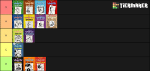 The definitive tier list: Wirapy Kid  Winpy KWinpy Kid  Wimpy Kid  TIERMAKER  THE THRO WHEEL  CABIN FEVER  S  DIAR  of  The Wimpy Kid  Do-It-Yourself  WRPY Kid Wimpy KidWmpy Kid  RODKS  DOG DAYS  THE UGLY TRUTH  A  DIAR  WRPY Kd  THE MELTDOWN  Wimpy Kid  HARD LUCK  DIARY  Wirapy Kid  THE GETAWAY  C  DIARY  DIARY  Wimpy Kid  WPy Kid  Winy Kid  THE LONG HAU  DOUBLE Do  OLD SCHOOL  D  co The definitive tier list