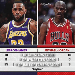 Bulls: wish  BULLS  AKERS  MICHAEL JORDAN  LEBRON JAMES  0  *Only Finals*