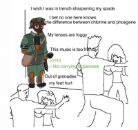 I Bet, Dank Memes, and Feet: wish was in trench sharpening my spade  I bet no one here knows  the difference between chlorine and phosgene  My lenses are foggy  This music is too fren  1918  Not carryinga gasmask  Out of grenades  my feet hurt