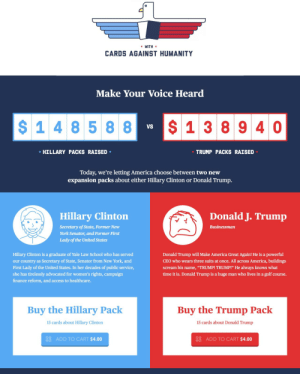 "peachinedible:  tyleroakley:  dailydot:  Cards Against Humanity is letting customers pick which 2016 candidate they'll donate to, as long as it's Clinton The game's creators have launched a fundraiser, America Votes With Cards Against Humanity, where they're letting their customers decide which of the two campaigns should received the donations the company collects.""Today, we're letting America choose between two new expansion packs about either Hillary Clinton or Donald Trump,"" the project's website reads. ""At the end of this promotion, Cards Against Humanity will tally up the sales of both packs, and depending on which pack gets more support, we will donate all the money in support of Hillary Clinton's campaign.""  incredible       holy shit : * WITH *  CARDS AGAINST HUMANITY  Make Your Voice Heard  $14 8588  1 3894 0  VS  HILLARY PACKS RAISED  TRUMP PACKS RAISED  Today, we're letting America choose between two new  expansion packs about either Hillary Clinton or Donald Trump.   Hillary Clinton  Donald J. Trump  Secretary of State, Former New  York Senator, and Former First  Lady of the United States  Businessman  Hillary Clinton is a graduate of Yale Law School who has served  our country as Secretary of State, Senator from New York, and  First Lady of the United States. In her decades of public service,  she has tirelessly advocated for women's rights, campaign  finance reform, and access to healthcare.  Donald Trump will Make America Great Again! He is a powerful  CEO who wears three suits at once. All across America, buildings  scream his name, ""TRUMP! TRUMP!"" He always knows what  time it is. Donald Trump is a huge man who lives in a golf course  Buy the Hillary Pack  Buy the Trump Pack  15 cards about Hillary Clinton  15 cards about Donald Trump  ADD TO CART $4.00  ADD TO CART $4.00 peachinedible:  tyleroakley:  dailydot:  Cards Against Humanity is letting customers pick which 2016 candidate they'll donate to, as long as it's Clinton The game's creators have launched a fundraiser, America Votes With Cards Against Humanity, where they're letting their customers decide which of the two campaigns should received the donations the company collects.""Today, we're letting America choose between two new expansion packs about either Hillary Clinton or Donald Trump,"" the project's website reads. ""At the end of this promotion, Cards Against Humanity will tally up the sales of both packs, and depending on which pack gets more support, we will donate all the money in support of Hillary Clinton's campaign.""  incredible       holy shit"