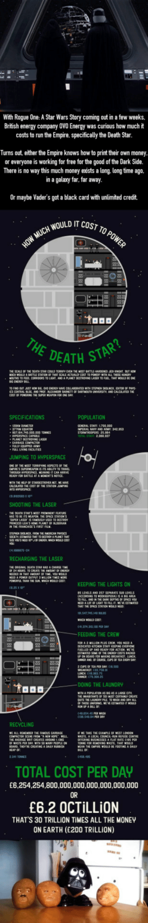 For only $7.7 Octillion a day, you too can operate a Death Star: With Rogue One: A Star Wars Story coming out in a few weeks.  British energy company 0VO Energy was curious how much it  costs to run the Empire, specifically the Death Star  Turns out, either the Empire knows how to print their own money  or everyone is working for free for the good of the Dark Side.  There is no way this much money exists a long, long time ago.  in a galaxy far. far away  Or maybe Vader's got a black card with unlimited credit  MUCH  WOULD IT COS)T  TO POWE  DEATH STA  THE SCALE  OF THE DEATH STAR COULD TE  EVEN THE MOST  BATTLE-HARDENED JEDI ENIGHT  ALL THOSE HUNGRN  EIG ENERCV BLL  OUT JUST HOw  OVD ENEROV WAVE  COLLABORATEO WITH S  SPECİFİCATİONS  POPULATION  377KM EQUATOR  937,184 34D 0t,00O TONNES  PLANET DESTROVING LASER  ULLV EQUIPPED ARWV  STORMTRODPORS 25,984  DTAL STAF: 2468 937  FULL LINING FACILITIES  JUMPİNG TO HYPERSPACE  THE MOST TERRIFYING ASPECTS OF  ADN FOR BATTLE AT A MOWINT'S NOTICE  NTD MPERSPACE  SHOOTING THE LASER  THE SPACE STAT  TD DESTRO  PLANET OF ALDERAAN  IN THE FRANCHSE'S FIRST  RECHARGİNG THE LASER  HE AMOUNT o  UN WHICH OULD COST  KEEPING THE LIGHTS ON  8.25 X  85 LEVELS AND 257 SEPARATE SUB LEVELS  IT WE VE ESTIMATED  547745348 BUBS  41374 313,130 PER  FEEDING THE CREW  FOR A 2 MILLION PLUS CREW, WOU NEED  OF COURSE, CUPS OF  TEA EVERY 0  DOING THE LAUNDRY  AS A LARGE OTV  THE INIABTANTS  QUITE THE LAUNDRY PILE TO WASN AND DRY ALL  136 54 84 PER DRV  RECYCLING  FAMOUS CARSACE  E TAKE THE EXAMPLE OF WEST  BILL O  2341 TONMES  TOTAL COST PER DAY  £6,254,254,800,000,000,000,000,000,000  OR  £6.2 OCTİLLİON  THAT'S 30 TRİLLİON TIMES ALL THE MONEY  ON EARTH (£200 TRİLLİON) For only $7.7 Octillion a day, you too can operate a Death Star