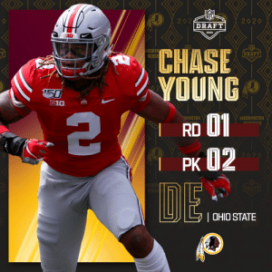 With the No. 2 overall pick in the 2020 #NFLDraft, the @Redskins select @OhioStateFB DE Chase Young!  (by @Bose) https://t.co/cI1nVfbgIh: With the No. 2 overall pick in the 2020 #NFLDraft, the @Redskins select @OhioStateFB DE Chase Young!  (by @Bose) https://t.co/cI1nVfbgIh