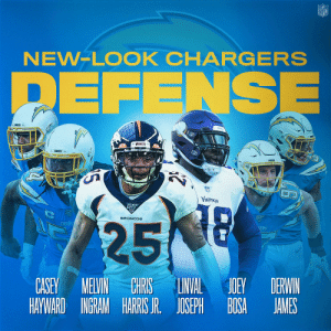 With two big additions, that @Chargers defense is looking strong 💪 https://t.co/v9HiaWuTtx: With two big additions, that @Chargers defense is looking strong 💪 https://t.co/v9HiaWuTtx