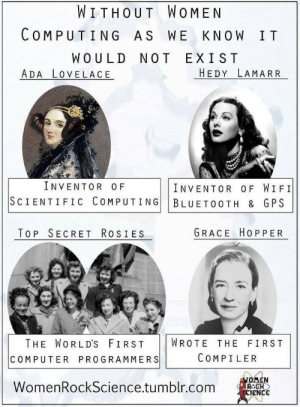 checkoutmycode:  women computer science meme: WITHOUT WOMEN  COMPUTING AS WE KNOW IT  WOULD NOT EXIST  ADA LOVELACE  HEDY LAMARR  INVENTOR OF  INVENTOR OF WIFI  SCIENTIFIC COMPUTING BLUETOOTH & GPS  TOP SECRET RosIES  GRACE HOPPER  THE WORLD'S FIRST WROTE THE FIRST  COMPUTER PROGRAMMERS  COMPILER  WomenRockScience.tumblr.com  eNC checkoutmycode:  women computer science meme