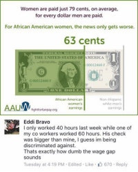 (GC): Women are paid just 79 cents, on average,  for every dollar men are paid.  For African American women, the news only gets worse.  63 cents  THE UNITED STATES OF AMERICA  00012460 F  G 00012460 F  African American  womens  Non-Hispanic  white men's  AAUhghtforfairpay orgearnings  earrings  Eddi Bravo  I only worked 40 hours last week while one of  my co workers worked 60 hours. His check  was bigger than mine, I guess im being  discriminated against.  Thats exactly how dumb the wage gap  sounds  Tuesday at 4:19 PM-Edited-Like-山670 . Reply (GC)