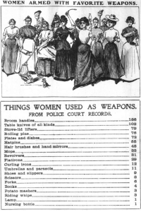"Books, Chicago, and Police: WOMEN ARMED WITH FAVORITE WEAPONS   THINGS WOMEN USED AS WEAPONS.  FROM POLICE COURT RECORDS  79  76  72  Plates and dishes  48  Hair brushes and hand mirrors  Mops.g.-  Revolvers  29  Curling irons  9  8  6  4  3  3  Books <p><a href=""http://hinoneko.tumblr.com/post/169945918684/yesterdaysprint-chicago-tribune-illinois"" class=""tumblr_blog"">hinoneko</a>:</p><blockquote> <p><a href=""http://yesterdays-print.com/post/162375393174/chicago-tribune-illinois-september-16-1900"" class=""tumblr_blog"">yesterdaysprint</a>:</p> <blockquote><p> Chicago Tribune, Illinois, September 16, 1900<br/></p></blockquote> <p>y'all i just got the BEST idea for a fighting game</p> </blockquote>"