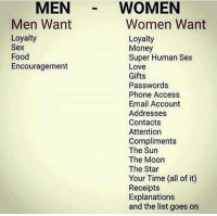 😏😝😂👌: WOMEN  Men Want  Women Want  Loyalty  Loyalty  Sex  Money  Food  Super Human Sex  Encouragement  Love  Gifts  Passwords  Phone Access  Email Account  Addresses  Contacts  Attention  Compliments  The Sun  The Moon  The Star  Your Time (all of it)  Receipts  Explanations  and the list goes on 😏😝😂👌