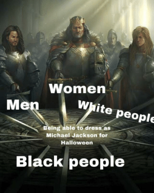 Halloween, Michael Jackson, and White People: Women  White people  Men  Being able to dress as  Michael Jackson for  Halloween  Black people Happy halloWEEHEEn