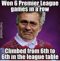 Sad Mou 😆: Won 6 Premier League  games in a row  Climbed from 6th to  6thin the league table Sad Mou 😆
