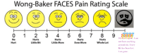 Wong-Baker FACES Pain Rating Scale  OO  My lace is gone. can  No  Hurts  Hurts  Hurts  Hurts  not hear anything  Little Bit  Little More  Whole Lot  Hurt  Even More  around me. Every  life has been lost.  I am gone.