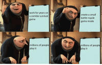 """<p>Another Fortnite meme via /r/memes <a href=""""http://ift.tt/2tPhE1K"""">http://ift.tt/2tPhE1K</a></p>: work for years on  a zombie survival  game  create a small  battle royale  game mode  millions of people  play it  millions of people  play it <p>Another Fortnite meme via /r/memes <a href=""""http://ift.tt/2tPhE1K"""">http://ift.tt/2tPhE1K</a></p>"""