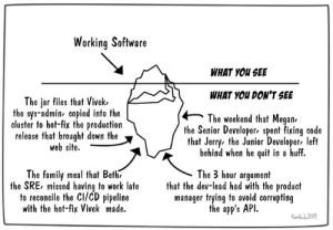 The iceberg of software development.: Working Software  WHAT YOU SEE  WHAT YOU DON'T SEE  The jar files that Vivek  the sys-admin, copied into the  cluster to hot-fix the production  release that brought down the  web site  The weekend that Megan  the Senior Developer, spent fixing code  that Jerry, the Junior Developer, left  behind when he quit in a huff.  The family meal that Beth  the SRE, missed having to work late  to reconcile the CI/CD pipeline  with the hot-fix Vivek made.  The 3 hour argument  that the dev-lead had with the product  manager trying to avoid corrupting  the app's API.  Reb2019 The iceberg of software development.