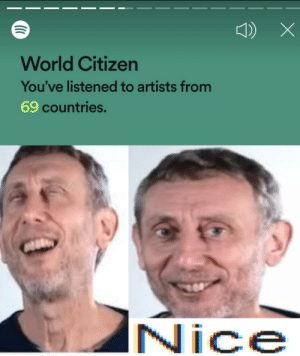 Actually tho: World Citizen  You've listened to artists from  69 countries.  Nice Actually tho
