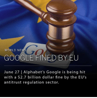 After a 7-year investigation, Google's is being fined a record 2.4 billion euros by the European Union for allegedly using algorithms that favor its own shopping comparison system. Google, who is also facing two other EU antitrust investigations, has been found guilty of abusing its dominance in European markets by limiting competitors and thereby stifling innovation. In addition to the $2.7B fine, Google has been ordered to adjust their website ranking algorithms.: WORLD NEW  GO  GOOGLE FINED BY EU  June 27 |Alphabet's Google is being hit  with a $2.7 billion dollar fine by the EU's  antitrust regulation sector. After a 7-year investigation, Google's is being fined a record 2.4 billion euros by the European Union for allegedly using algorithms that favor its own shopping comparison system. Google, who is also facing two other EU antitrust investigations, has been found guilty of abusing its dominance in European markets by limiting competitors and thereby stifling innovation. In addition to the $2.7B fine, Google has been ordered to adjust their website ranking algorithms.