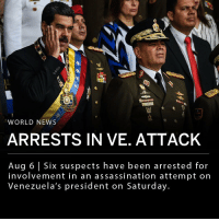 Six suspects have been arrested for involvement in an assassination attempt on Venezuelan President Nicolás Maduro. Drones armed with explosive devices were flown towards Maduro during a speech at a military parade in the country's capital, Caracas, on Saturday. The drones were led off path and the president was unharmed. ___ Maduro said he believes Venezuela's far right and Colombia were responsible for the attack. Colombia has denied any involvement.: WORLD NEWS  ARRESTS IN VE. ATTACK  Aug 6 Six suspects have been arrested for  involvement in an assassination attempt on  Venezuela's president on Saturday. Six suspects have been arrested for involvement in an assassination attempt on Venezuelan President Nicolás Maduro. Drones armed with explosive devices were flown towards Maduro during a speech at a military parade in the country's capital, Caracas, on Saturday. The drones were led off path and the president was unharmed. ___ Maduro said he believes Venezuela's far right and Colombia were responsible for the attack. Colombia has denied any involvement.