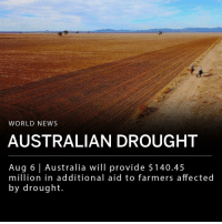 "Memes, News, and Twitter: WORLD NEWS  AUSTRALIAN DROUGHT  Aug 6 | Australia will provide $140.45  million in additional aid to farmers affected  by drought Australia will provide $140.45 million in additional aid to farmers affected by a dry spell. Ninety-nine percent of New South Wales, a state responsible for a quarter of the country's farming, is in drought. This aid package brings the total aid from the Australian government to $576 million. New South Wales has provided another $1 billion to the farmers in need. ___ Australian Prime Minister Malcolm Turnbull said in a statement on Twitter: ""Our farmers are not helpless. They are courageous, they are innovative, they are enterprising. They understand that drought is part of the Australian climate. They get that and what we have to do is make sure that we back them in when the times get as tough as they are now."" ___ Photo: Reuters"