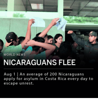 "Bailey Jay, Memes, and News: WORLD NEWS  NICARAGUANS FLEE  Aug 1 | An average of 200 Nicaraguans  apply for asylum in Costa Rica every day to  escape unrest. The United Nations Refugee Agency (UNHCR) reports that an average of 200 Nicaraguans apply for asylum in Costa Rica every day and 8,000 claims have been registered since April. The number of applications has increased due to unrest surrounding changes to Nicaragua's social security. At least 300 have been killed in anti-government protests since April. ___ ""We are calling for international solidarity & support for Costa Rica and other countries hosting Nicaraguan refugees & asylum-seekers. Thousands are fleeing mounting political tensions, violence and serious human rights violations,"" the UN Refugee Agency said via Twitter. ___ Photo: Alonso Tenorio-AP"