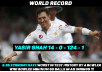 Memes, Record, and 🤖: WORLD RECORD  219  YASIR SHAH 14 0 124-1  8.85 ECONOMY RATE  WORSTIN TESTHISTORYBYA BOWLER  WHOBOWLED MINIMUM 60 BALLS IN AN INNINGS II! Records are meant to be broken and this man making it at the start of 2017 !!!