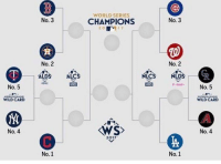 IT'S TIME!!  I'm so excited!!! 😍😍: WORLD SERIES  No. 3  CHAMPIONS  No. 3  2 O  No. 2  No. 2  ALDS  ALCS  NLDS  0  0  WILD CARD  NATIONAL LEAGuE  WILD CARD  No. 4  No. 4  2017  IA  0.  0. IT'S TIME!!  I'm so excited!!! 😍😍