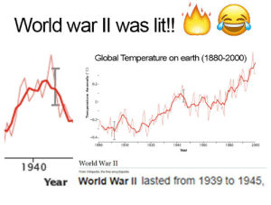Dank, Lit, and Memes: World war Il was lit!  Global Temperature on earth (1880-2000)  0.2  0-  -0.2-  -0.4  1900  1960  1980  1880  1920  1940  2000  Year  1940  World War II  From Wikipedia, the free encyclopedia  World War I lasted from 1939 to 1945  Year  Tem perature Anomaly (C) World War II Was Lit!! by Karolius_ FOLLOW 4 MORE MEMES.