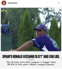 "Worldstar, Old, and Major League: worldstar  SPAIN'S RONALD VIZCAINO IS 6'1"" AND 248 LBS.  The 12-year-old Little Leaguer is bigger than  96.6% of this year's Major League players."