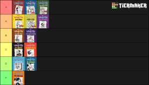 Book Tier list: Worpy Kid Wirpy Ki WinpyKid  TIERMAKER  RODLICK RULES  S  fa  Wimpy Kid  Wimpy Kid  DOG DAYS  Wipy Kid  HARD LUCK  THE UGAY TRUTH  A  Wmpy Kid  Winpy Kd  THE MELTDOAN  THE THIRD WHEE  Wimpy Kid  OLD SCHOOL  Wimpy Kid  DOUBLE Doe  C  Winpy Kid  THE GETAWAY  Wimpy Kid  CABIN FEVER  D  Wimpy Kid  THE LONG HAUL  F Book Tier list