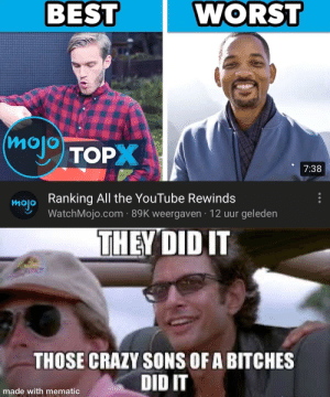 This was bound to happen: WORST  BEST  (mojo  TOPX  7:38  Ranking All the YouTube Rewinds  mojo  WatchMojo.com · 89K weergaven · 12 uur geleden  THEY DID IT  THOSE CRAZY SONS OF A BITCHES  DID IT  made with mematic This was bound to happen