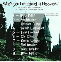 Like my recent picture and see the last digit find out who your best friend in Hogwarts is! 💓 Comment down below! 😍💖 harrypotter thechosenone theboywholived hermionegranger ronweasley gryffindor bestfriends dracomalfoy theboywhohadnochoice slytherin wizard hogwarts ministryofmagic jkrowling harrypotterfilm harrypottercast harrypottercasts potterheads potterheadforlife harrypotterfan harrypotterfans harrypotterfact harrypotterfacts fredweasley georgeweasley danielradcliffe rupertgrint emmawatson: Wos you best friend at Hogwars?  LIKE MY LAST POST TO FIND OUT!  THE LAST DIGIT YOUR BEST FRIEND  GIVE CREDIT TO  Potter  3HERMIONEQRANQER  Ron Weasley  Hermione Grange  Neville Longbottom  Luna Louegoo  5 Cho Chang  T George Weasley  8e Fred Weasley  Ginny Weasley  raco Malfoy Like my recent picture and see the last digit find out who your best friend in Hogwarts is! 💓 Comment down below! 😍💖 harrypotter thechosenone theboywholived hermionegranger ronweasley gryffindor bestfriends dracomalfoy theboywhohadnochoice slytherin wizard hogwarts ministryofmagic jkrowling harrypotterfilm harrypottercast harrypottercasts potterheads potterheadforlife harrypotterfan harrypotterfans harrypotterfact harrypotterfacts fredweasley georgeweasley danielradcliffe rupertgrint emmawatson