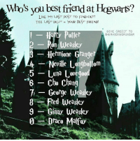 Like my recent and comment down below! 💖⚡ harrypotter thechosenone theboywholived hermionegranger ronweasley gryffindor bestfriends thegoldentrio dracomalfoy slytherin theboywhohadnochoice hogwarts ministryofmagic jkrowling harrypotterfilm harrypottercasts potterheads potterheadforlife: Wos you best friend at Hogwarts?  LIKE MY LAST POST TO FIND THE LAST DIGIT  YOUR BEST FRIEND  GIVE CREDIT TO  CHER MIONEQRANGER  Ron Weasley  B Hermione Granger  Neville Langbellom  5 Luna Louegoo  e Cho Chang  George Weasley  ed Weasley  9 Ginny Weasley  0 E taco Malfoy Like my recent and comment down below! 💖⚡ harrypotter thechosenone theboywholived hermionegranger ronweasley gryffindor bestfriends thegoldentrio dracomalfoy slytherin theboywhohadnochoice hogwarts ministryofmagic jkrowling harrypotterfilm harrypottercasts potterheads potterheadforlife