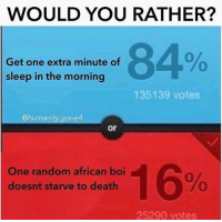 """Would You Rather, Death, and Http: WOULD YOU RATHER?  84%  0  Get one extra minute of  sleep in the morning  0  135139 votes  @humanity.gone4  or  One random african boi  doesnt starve to death  #16%  0  0  25290 votes <p>Intriguing Format worth a bit of Karma. Invest modestly. via /r/MemeEconomy <a href=""""http://ift.tt/2gCli9v"""">http://ift.tt/2gCli9v</a></p>"""