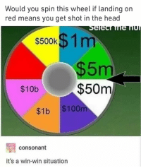 """Anaconda, Head, and Memes: Would you spin this wheel if landing on  red means you get shot in the head  s500k$ 1m  $5m  $50m  $10b  $1b $100  consonant  it's a win-win situation <p>Get rich, or die trying via /r/memes <a href=""""https://ift.tt/2O1vjbP"""">https://ift.tt/2O1vjbP</a></p>"""