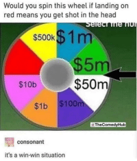 meirl: Would you spin this wheel if landing on  red means you get shot in the head  $500k$1m  $5m  $50m  $10b  $1b $100  TheComedyHub  consonant  it's a win-win situation meirl