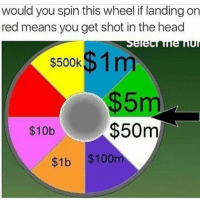 woodmeat: consonant:  it's a win-win situation  them shits could all say $50 id still let it rip : would you spin this wheel if landing on  red means you get shot in the head  $500KD1 m  $5m  $50m  $10b  $1b $100 woodmeat: consonant:  it's a win-win situation  them shits could all say $50 id still let it rip