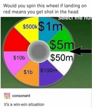 Get rich, or die trying: Would you spin this wheel if landing on  red means you get shot in the head  s500k$ 1m  $5m  $50m  $10b  $1b $100  consonant  it's a win-win situation Get rich, or die trying