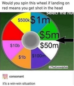 Dank, Head, and Memes: Would you spin this wheel if landing on  red means you get shot in the head  s500k$1 m  $5m  $50m  $10b  $1b $100rm  TheComedyHub  consonant  it's a win-win situation Why is this too relatable by XavierFp23 MORE MEMES