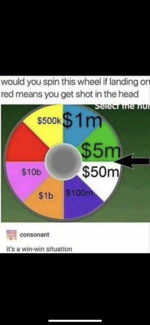 Head, Red, and Means: would you spin this wheel if landing on  red means you get shot in the head  s500k1m  $5m  $50m  $10b  $1b $100  consonant  it's a win-win situation Either way it solve my financial problems