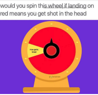 <p>risk it for the biscuit&hellip;or in this case the garlic bread&hellip;</p>: would you spin this.wheel.iflanding on  red means you get shot in the head  Free garlic  bread  @gbmemes <p>risk it for the biscuit&hellip;or in this case the garlic bread&hellip;</p>