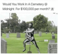 Anaconda, Dank, and Work: Would You Work In A Cemetery @  Midnight For $100,000 per month?  3E Would you?