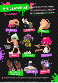 Advice, Community, and Cute: Wrist Exerc  Cheat-Sheet  This is an advice I want to give everyone in the Splatoon  Community (and also gamers, programmers and artists  alike): To prevent weakness, soreness or even injury make  sure to exercise your hands and wrists properly before  playing! This will only take a quick minute or two but could  make a huge difference and helps keeping your hands and  wrists healthy and flexible.  Sad Italian!  Splatted  Salt Shaker!  Vou can use your  second hand  for additional  stretching!  gtop!  Zombies!  Flop-Flop!  Defeat?  Squeeze!  Do Squids have  fingernails?  |These exercises should not be done by people with inflammation or serious joint damage unless recommended by a healthcare professional  This sheet was illustrated by @CaptainHanyuu. Special thanks to Burnburnss and Kurage-Splatoon! jumpingjacktrash: blarghnessrawr:  jvk-illustrations: I drew a quick chart about good wrist and finger exercise before playing Splatoon (or engaging in any other intense activity such as but not limited to gaming in general, programming, drawing, computer work etc.)As with all stretching exercise, these should only be done in moderate speed. You only want to loosen up, not break your hands!!… and it kinda exploded on twitter haha This is a good thing to have explode anywhere. I did some of these and my wrist felt a ton better. I do a lot of typing and repetitive motions at work (need to do more drawing) but my right wrist is always JACKED. This is such a cute and great guide for exercises all in one place!  i write my first drafts longhand with a fountain pen. great for creativity (can't backspace with a pen, and colorful ink makes everything better!) but hard on the hand. i've been doing some things sort of like this but it's nice to have a reference sheet. i bet these would be good for avoiding knitting cramps too.