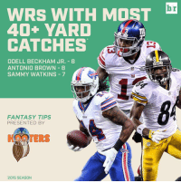 WRS WITH MOST  40+ YARD  CATCHES  ODELL BECKHAM JR. 8  ANTONIO BROWN 8  ATM  SAMMY WATKINS 7  FANTASY TIPS  PRESENTED BY  2015 SEASON  br Can't go wrong with these deep ball threats on your fantasy squad.