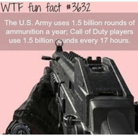Who Plays COD ? - @militaryboot - @war.footage: WTF fun fact #3632  The U.S. Army uses 1.5 billion rounds of  ammunition a year, Call of Duty players  use 1.5 billion ounds every 17 hours. Who Plays COD ? - @militaryboot - @war.footage