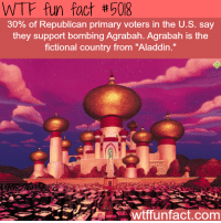 """Agrabah: WTF fun fact #5018  30% of Republican primary voters in the U.S. say  they support bombing Agrabah. Agrabah is the  fictional country from """"Aladdin.  wtffunfact.com"""