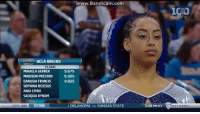 legalmenterubia: boulevard-of-june-30th:  badgirloftheday:   Sophina DeJesus ⭐⭐⭐⭐⭐⭐⭐⭐⭐⭐   Hits the Quan, Dab and Whip in Likely Greatest Floor Routine of All Time   Sophina is a Temecula, California native and she scored a 9.925 out of 10.000.  I swear black people will make anything lit    Her passes were on point too! Love this : ww  w.Bandicam.com  UCLA BRUINS  FLOOR  MIKAELA GERBER  MADISON PRESTON  DANUSIA FRANCIS  SOPHINA DEJESUS  ANGI CIPRA  SADIQUA BYNUM  9.675  9.925  9.825  WGYM WBBT25 MBK  1 OKLAHOMA vs KANSAS STATE  3:00 PM PT legalmenterubia: boulevard-of-june-30th:  badgirloftheday:   Sophina DeJesus ⭐⭐⭐⭐⭐⭐⭐⭐⭐⭐   Hits the Quan, Dab and Whip in Likely Greatest Floor Routine of All Time   Sophina is a Temecula, California native and she scored a 9.925 out of 10.000.  I swear black people will make anything lit    Her passes were on point too! Love this