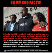 Memes, 🤖, and High School: www.om facts online.com I fb.com  omg facts on  a o hmy god facts  Image source New York Daily News  Brian Banks did 5 years in jail and had to register as a sex  offender after a high school girl falsely accused him of  rape because she didn't want her mom to know she had  sex. She also sued the school district and won $1.5 million.  Years later she met with Banks and admitted she lied. He  taped the conversatio, his conviction was overturned, and  the school district ued her back for 2.6 million.  Join Facebook's Biggest Facts Library with 6 Million+ Fans- www.facebook.com/omgfactsonline