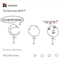 """Regret, Humans of Tumblr, and How: xannerz  so how you doin'?""""  overshares  regret  Source: xannerz  360,688 notes"""