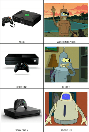 scifiseries:  How they REALLY chose the name for the new Xbox: XBOX  WOODEN BENDER  XBOX ONE  BENDER  XBOX ONE X  ROBOT 1-X scifiseries:  How they REALLY chose the name for the new Xbox