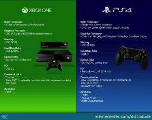 Ps4 Vs Xbox One Specs by discodude - Meme Center: XBOXONE  Main Processor  Main Processor  .8 Core CPU custom built by Microsoft  Single-chip custom processor  CPU: low power x86-64 AMD 'Jaguar', 8 cores  Graphics Processor  .D3D 11.1 chip with 32 MB embedded memory  Graphics Processor  . GPU: 1.84 TFLOPS, AMD RadeonTM Graphics Core Next Engine  Memory  .8GB DDR3  Memory  8GB GDDR5  Hard Disk Drive  . Built-in 500GB  Hard Disk Drive  .Built-in  Optical Drive  Blu-ray/DVD combo drive  Optical Drive  Blu-ray/DVD combo drive  VO  .USB 3.0  I/O  Super-Speed USB (USB 3.0)  Communication  Communication  . Ethernet  Ethernet (10BASE-T, 100BASE-TX, 1000BASE-T)  IEEE 02.11 b/g/n  Three 802.11n radios (for controller and other device connectivity)  WiFi Direct  Bluetooth® 2.1(EDR)  AV Output  AV Output  HDMI  HDMI  . Analog-AV out  Digital Output (optica)  MC  memecenter.com/discodude Ps4 Vs Xbox One Specs by discodude - Meme Center