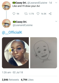 Blackpeopletwitter, Little Bill, and Via: XCasey Dri. @LeanandCuisine 1d v  Like and I'll draw your AVI  94 t 1,176 16.5K  XCasey Dri  @LeanandCuisine  @ーOfficialK  Cr  1:26 am 02 Jul 18  2,846 Retweets 6,794 Like:s <p>Phahha that's little Bill (via /r/BlackPeopleTwitter)</p>